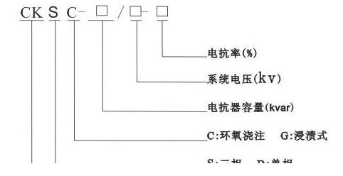 串联电抗器基本参数及型号说明