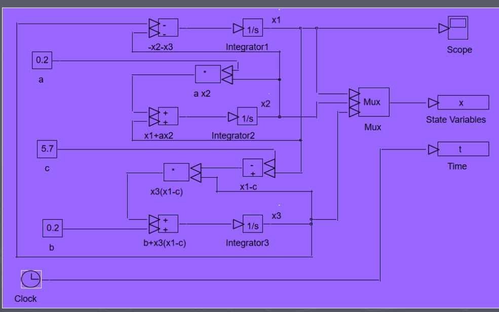 Matlab与系统控制simulink仿真的PPT课件合集免费下载
