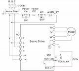 PLC控制伺服 如何实现暂停功能?