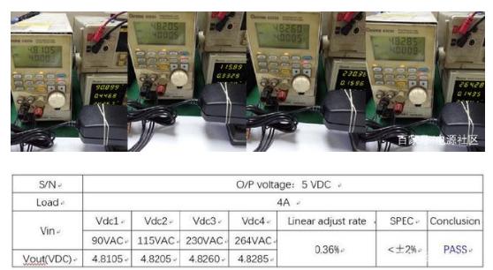 开关电源测试要求和步骤