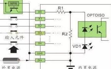 关于传感器与PLC的接线解析