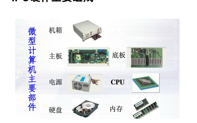 工控机基础介绍和菲尼克斯电气IPC说明