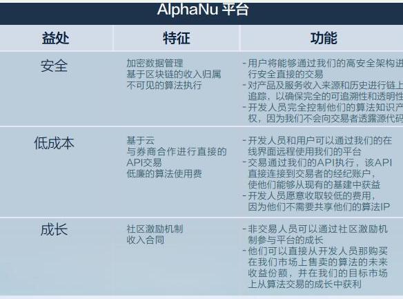 基于一个可以提供公平竞争环境的算法交易生态系统AlphaNu介绍