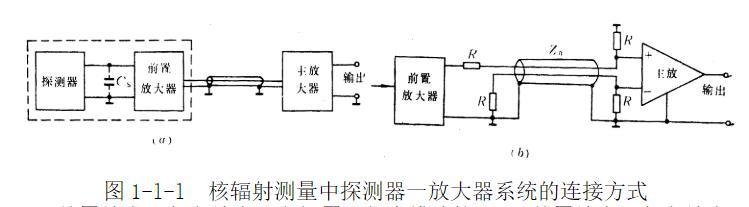 低频前置放大器的三种耦合方式