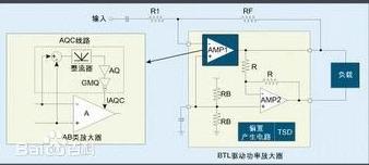 BTL功率放大器的特點