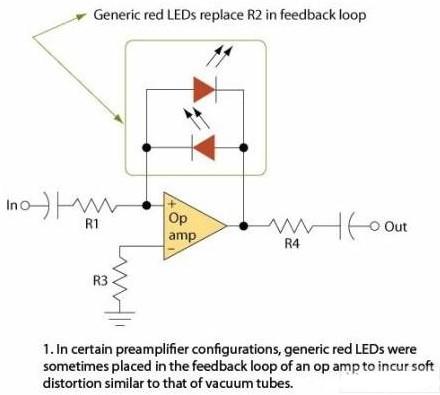 LED技術的基本特性和設計挑戰