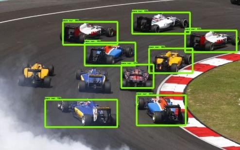 深度学习改变的五大计算机视觉技术