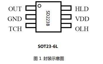 SD223B单按键触摸及接近感应开关IC的数据手册免费下载
