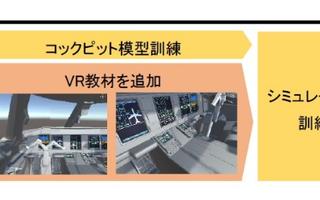 日本航空公司宣布将用VR技术辅助工作人员培训