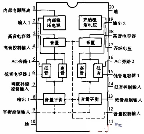 LM1036引脚功能及应用特点介绍