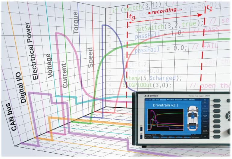 五步并一步,这台功率分析仪不简单!LMG671