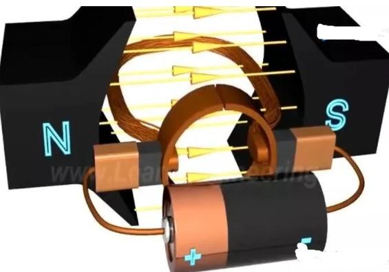 有刷电机的基本运行原理及应用范围