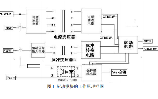 IGBT驱动模块的设计资料免费下载