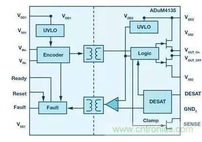常见的MOSFET以及IGBT绝缘栅极隔离驱动技...