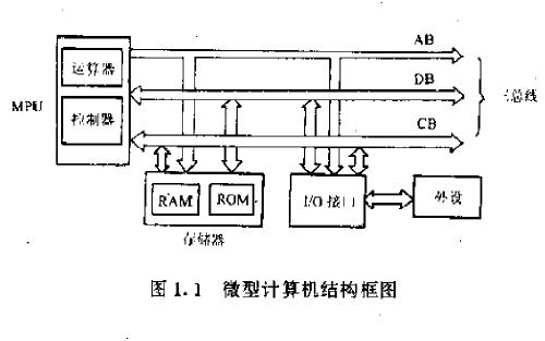 微機原理與接口技術PDF電子書免費下載