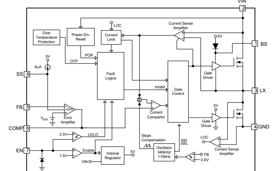 APW7303的3A同步降壓變換器數據手冊免費下載