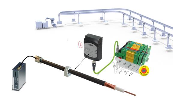 菲尼克斯电气漏波电缆的详细资料简介