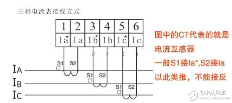 380V电流表电压表接线方法图解
