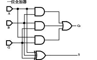 数字电子技术之逻辑门电路的讲解