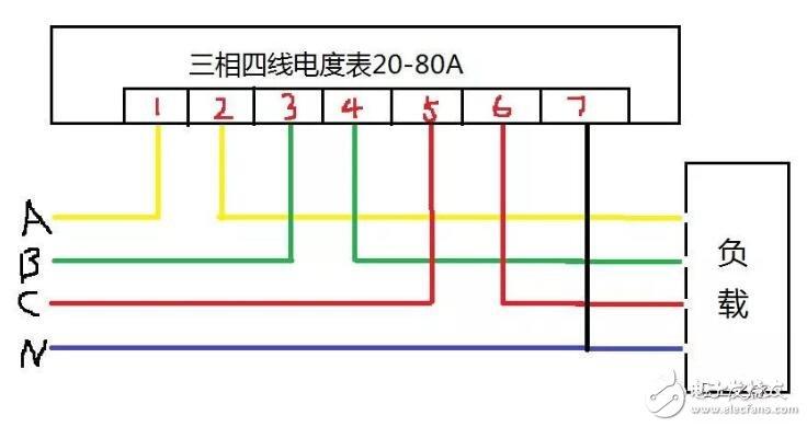 三相四线电表不接零线电表会转吗
