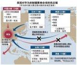 华为盘点手机芯片库存 台湾地区供应链期盼回温