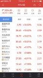 華為危機緩解 5G概念股全線大漲