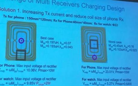 華為將開發多設備無線充電技術