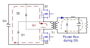 雙管正激變換器為何被視為最可靠的轉換器之一