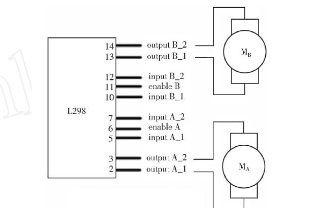 如何进行红外反射式传感器的自寻迹小车的设计