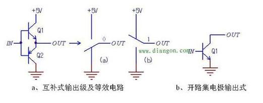 简析数字电路可控门电路原理