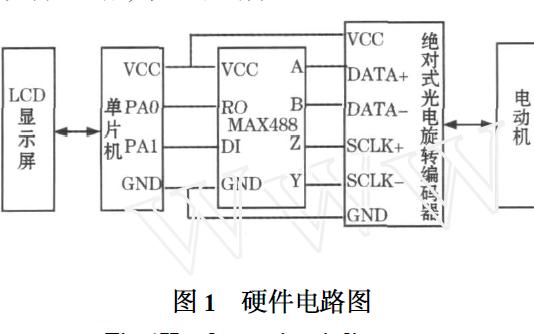 绝对式编码器在电机定位中的应用详细资料说明