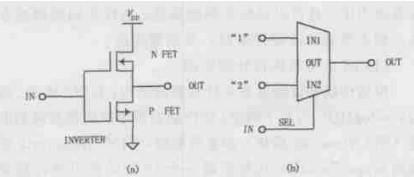 基于FPGA技術實現編碼器脈沖的M法測速邏輯電路