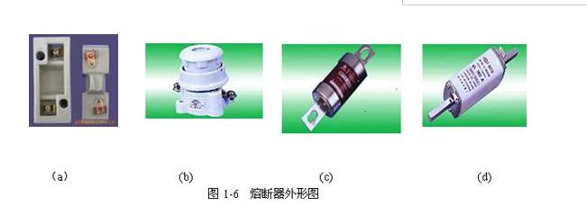 熔断器结构和特性?