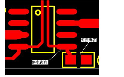 射频板的PCB工艺设计规范资料免费下载