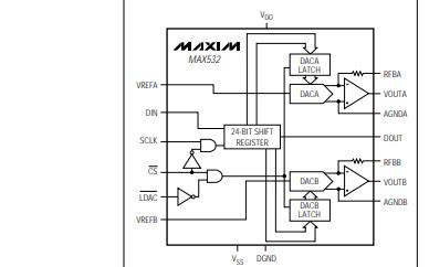 MAX532 12位乘法数模转换器与输出放大器的数据手册免费下载