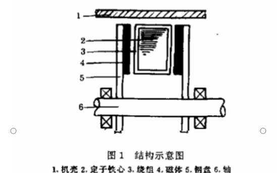 环绕无槽轴向磁场无刷直流永磁电机的设计资料详细说明