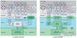 技术 | 电源逆变器应用中隔离架构、电路和元件的选择