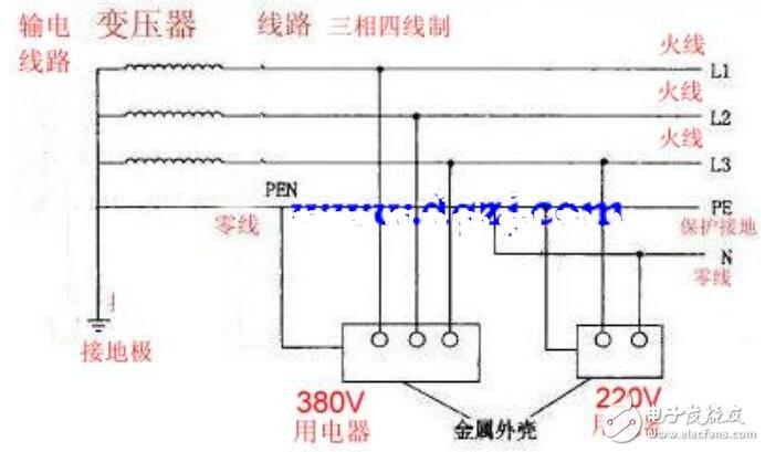 三相四线电表零线接法