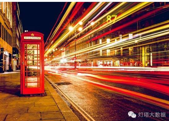 你相信大数据驱动智慧城市发展吗