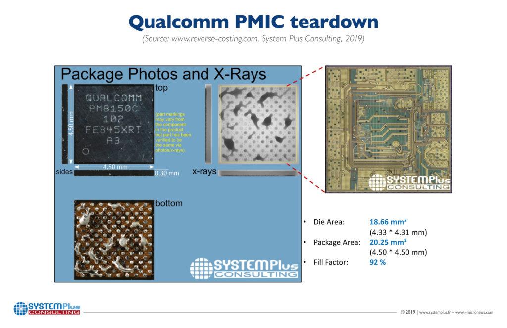 Qualcomm_PMIC_DecaArticle