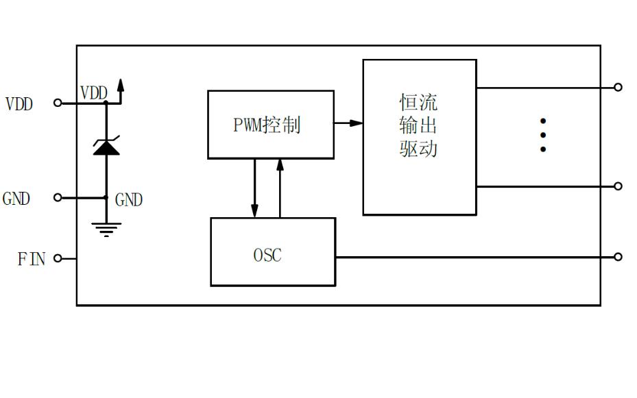 DIYO1828固定花样12通道LED恒流驱动IC的数据手册免费下载