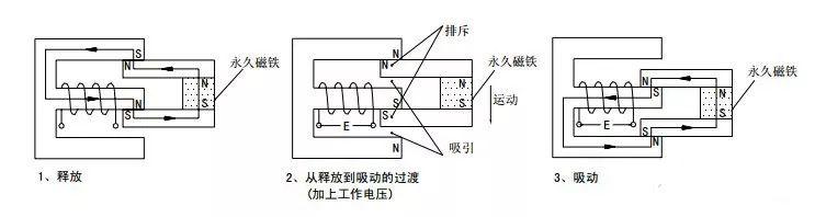 继电器的工作原理是怎么样的?及驱动电路的详细说