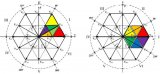 如何简化两电平SVM调制方法详细说明