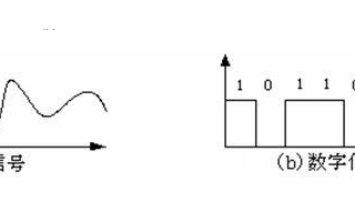 模擬電路與數字電路它們各自的特點