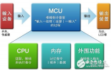 详解嵌入式软件开发到FPGA开发