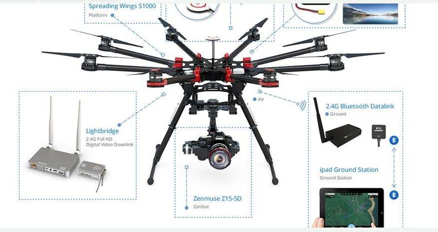 无人机飞行感知技术有什么用途