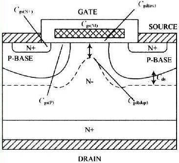 可提高开关速度与动态性能的减少VDMOS寄生电容新结构的研究