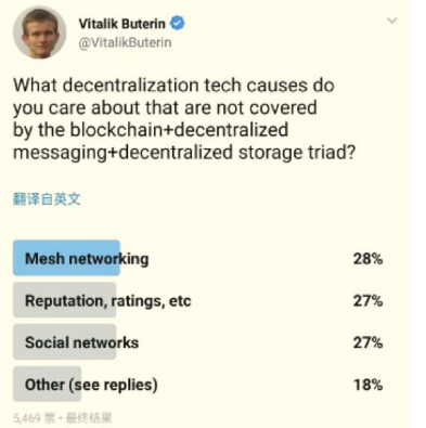 未来会有哪些黑科技推动区块链技术的发展