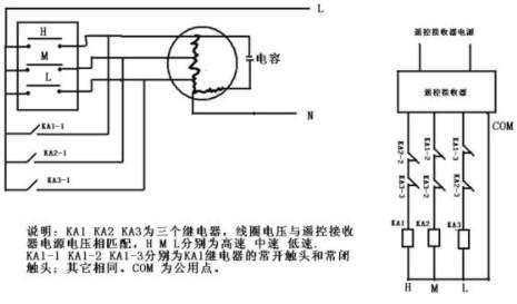 电子式风扇控制电路的组成及按键原理分析