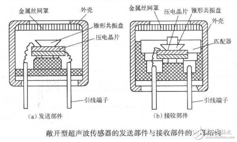 超声波传感器内部结构及特点